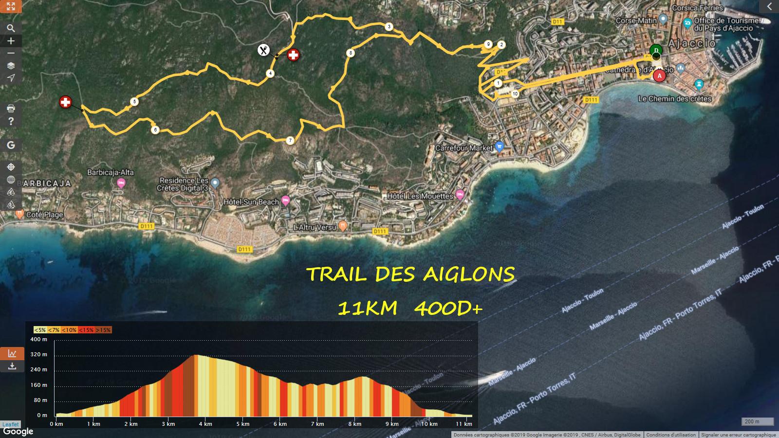 Parcours Trail des aiglons détaillé (10 km) (MAJ 01/03/2019)