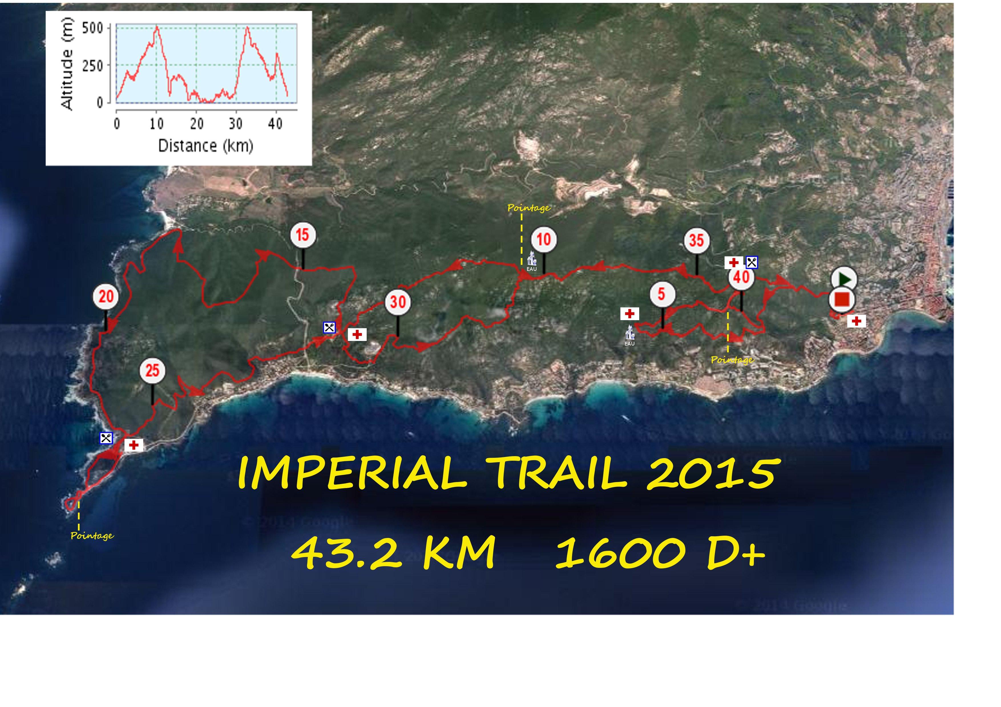 En 2015, L'impérial passe à 43 km